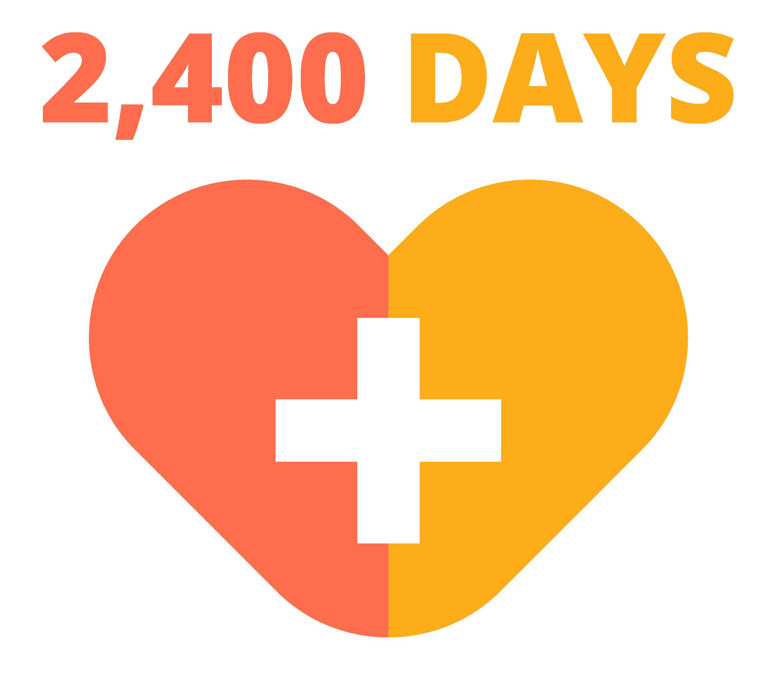 Infographic - 2400 Days